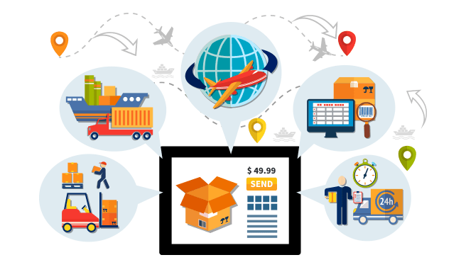 Find out how ALIS can transform the Manufacturing and Logistics